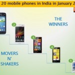 Top 20 mobile phones in India in January 2014: 91mobiles insights