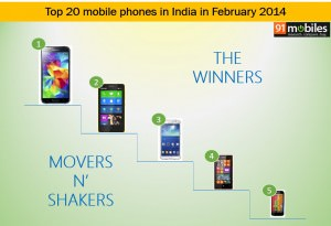 Top 20 mobile phones in India in February 2014: 91mobiles insights