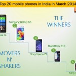 Top 20 mobile phones in India in March 2014: 91mobiles insights