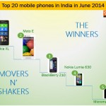 Top 20 mobile phones in India in June 2014: 91mobiles insights